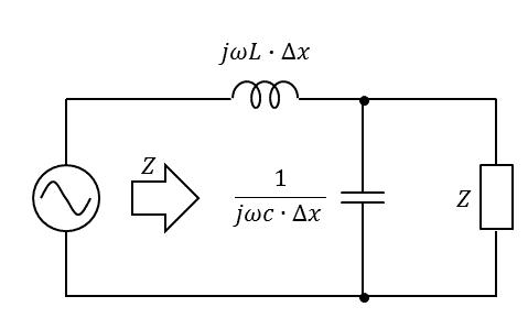 無限伝送線路の等価回路