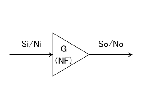 NF(Noise Figure)説明図