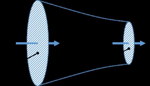 ベンチュリ管