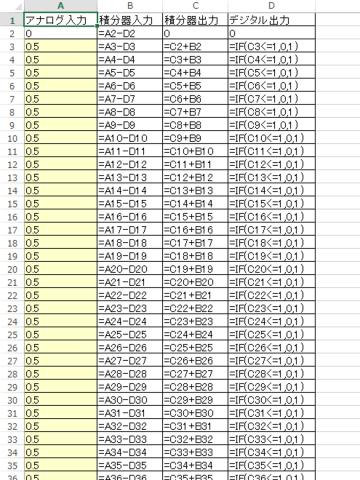 ExcelによるΔΣ型ADCのシミュレーション
