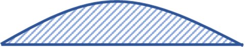 翼の断面図