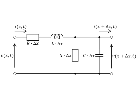 伝送線路の等価回路