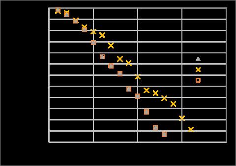 連分数展開の収束速度