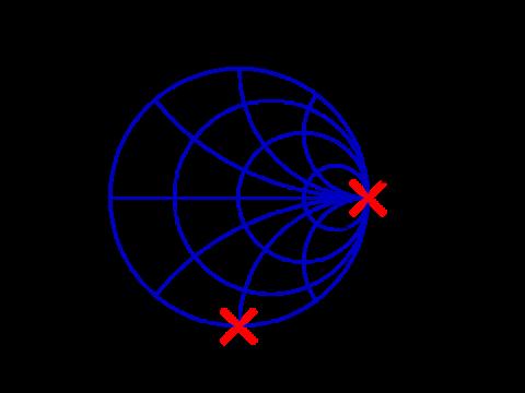 オープンスタブの反射係数