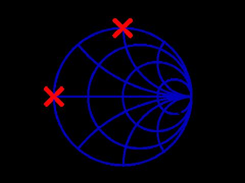 ショートスタブの反射係数