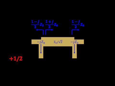 λ/4伝送線路の特性インピーダンス(偶モード)