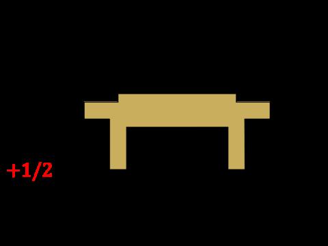 偶モードの反射係数と透過係数