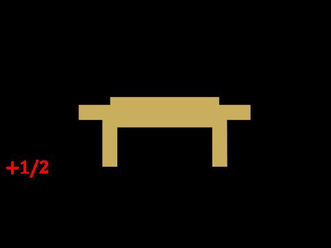 奇モードの反射係数と透過係数