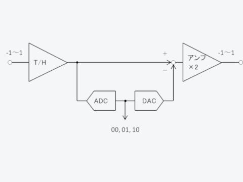 パイプライン型ADCの一段分