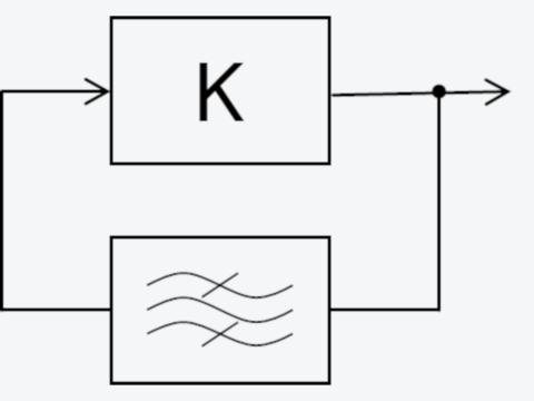 単純化したブロック図