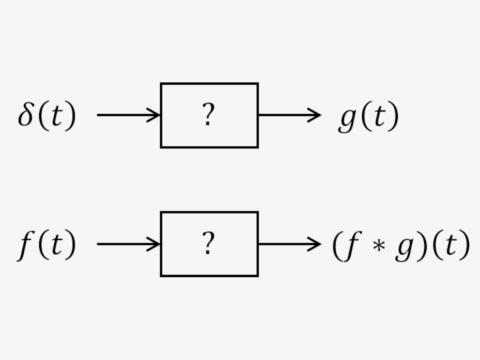 インパルス応答を元に畳み込み積分で任意の入力に対する応答を得る